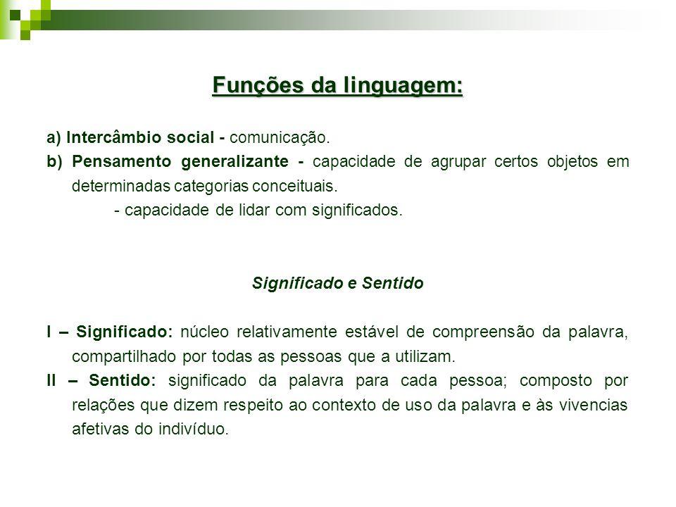 Funções da linguagem: a) Intercâmbio social - comunicação.
