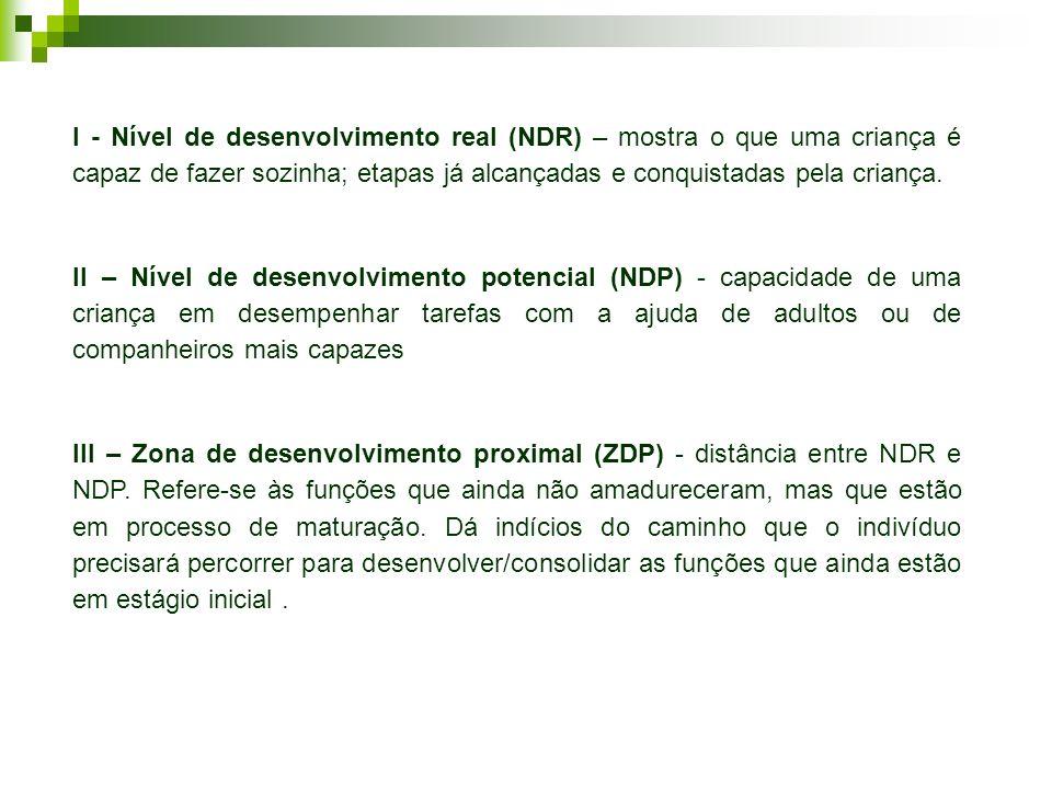 I - Nível de desenvolvimento real (NDR) – mostra o que uma criança é capaz de fazer sozinha; etapas já alcançadas e conquistadas pela criança.
