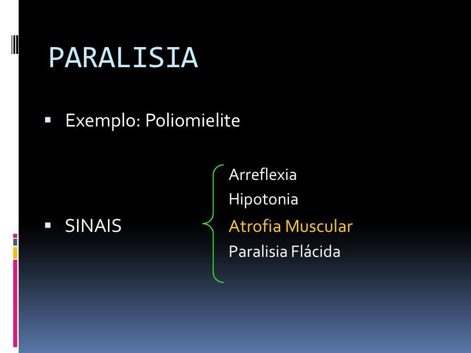 PARALISIA Exemplo: Poliomielite SINAIS Atrofia Muscular Arreflexia