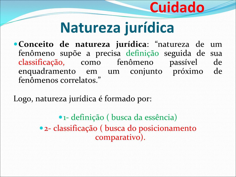 Cuidado Natureza jurídica
