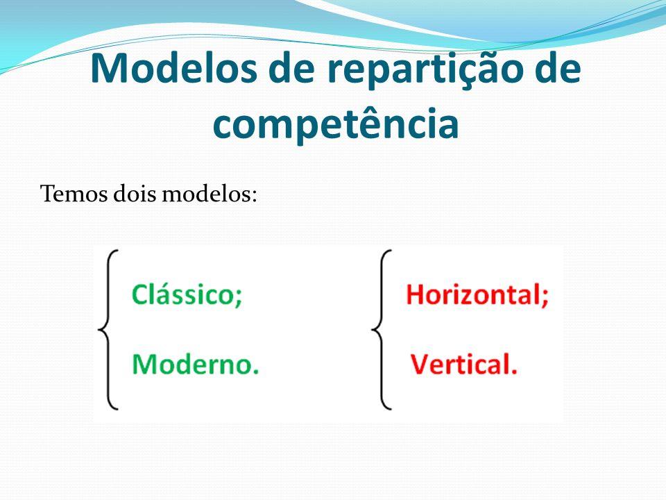 Modelos de repartição de competência