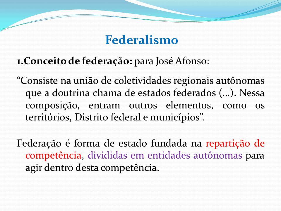 1.Conceito de federação: para José Afonso:
