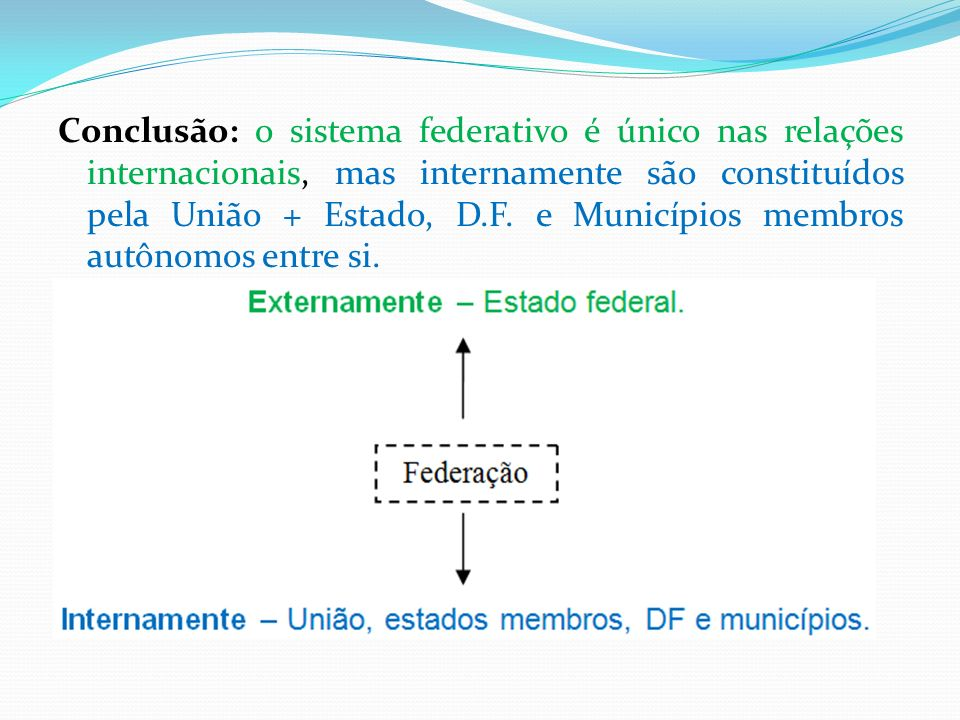 Conclusão: o sistema federativo é único nas relações internacionais, mas internamente são constituídos pela União + Estado, D.F.