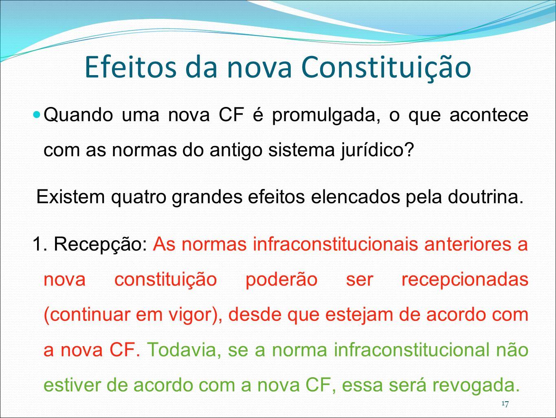 Efeitos da nova Constituição