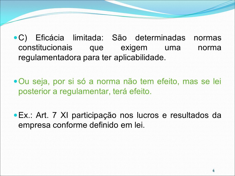 C) Eficácia limitada: São determinadas normas constitucionais que exigem uma norma regulamentadora para ter aplicabilidade.