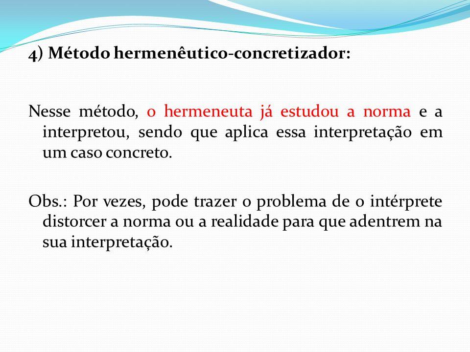 4) Método hermenêutico-concretizador: