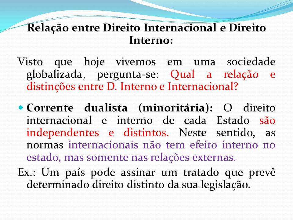Relação entre Direito Internacional e Direito Interno: