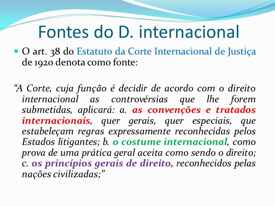 Fontes do D. internacional