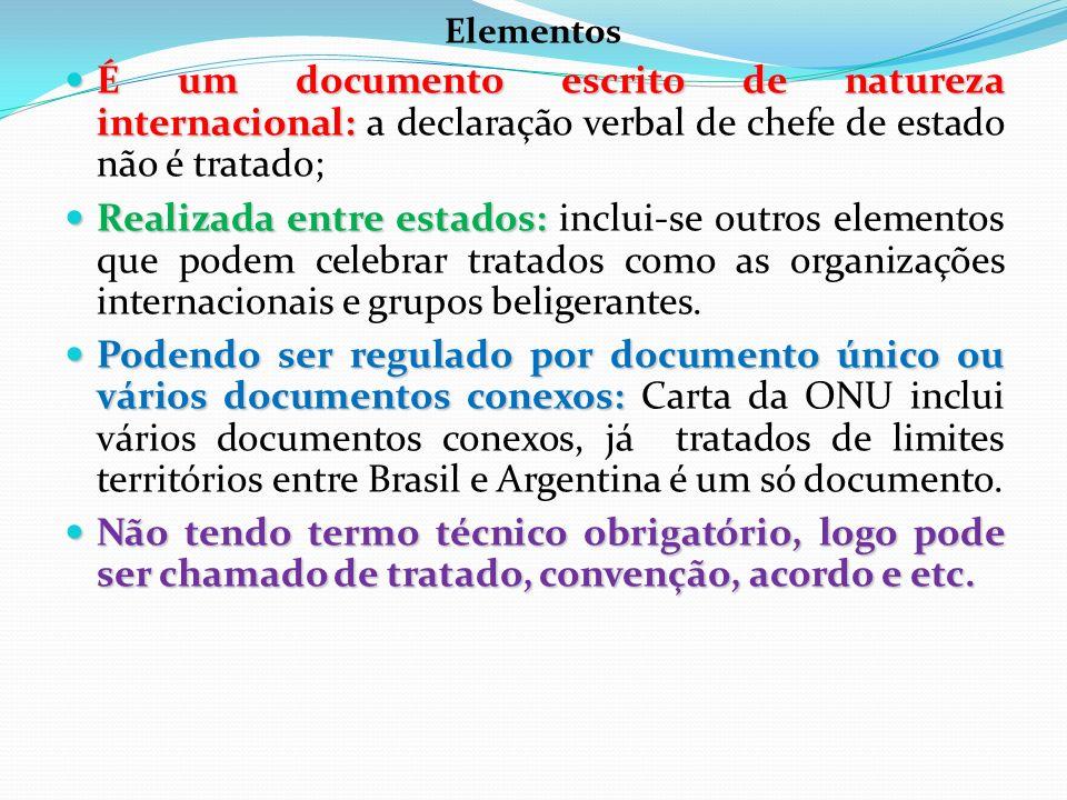 Elementos É um documento escrito de natureza internacional: a declaração verbal de chefe de estado não é tratado;