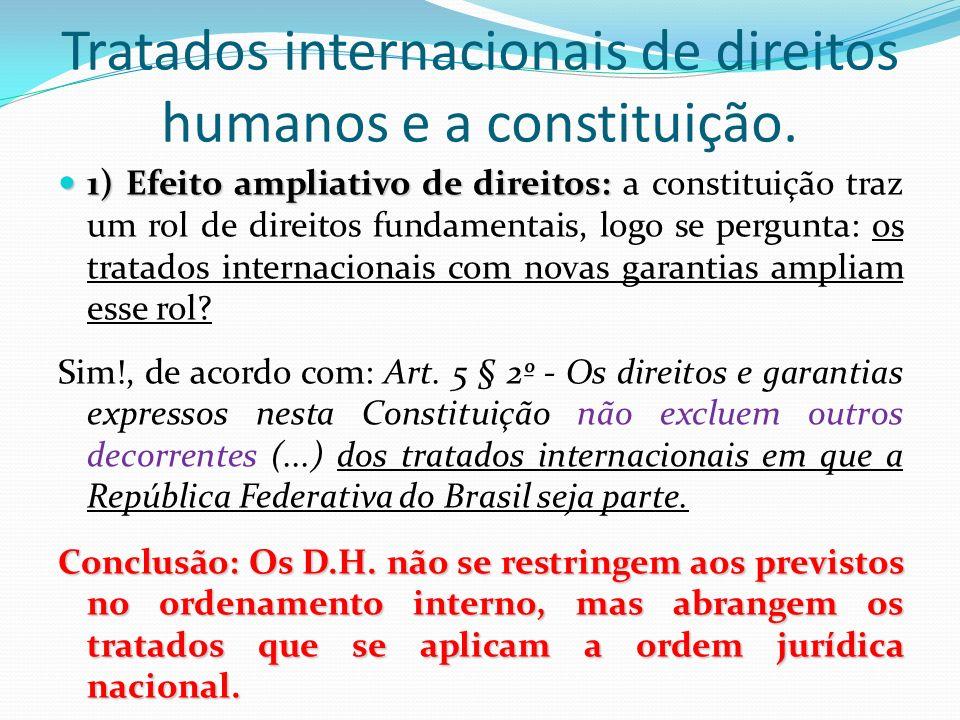 Tratados internacionais de direitos humanos e a constituição.