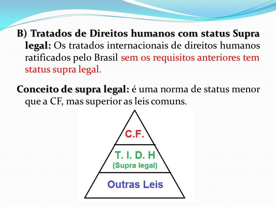 B) Tratados de Direitos humanos com status Supra legal: Os tratados internacionais de direitos humanos ratificados pelo Brasil sem os requisitos anteriores tem status supra legal.