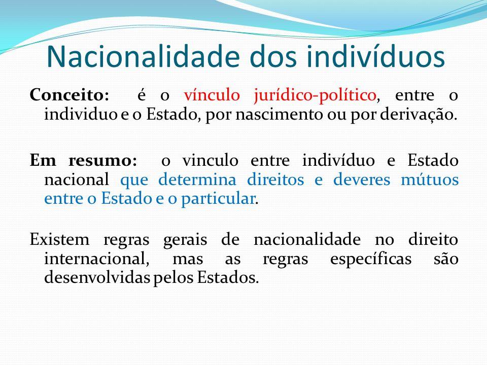 Nacionalidade dos indivíduos