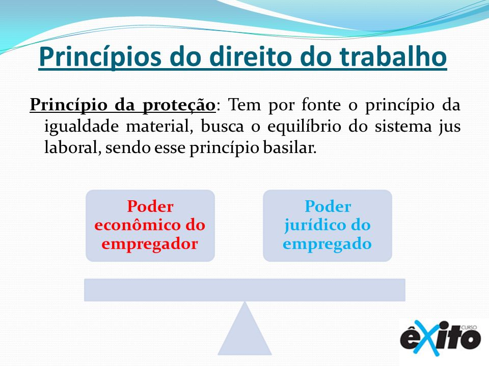 Princípios do direito do trabalho