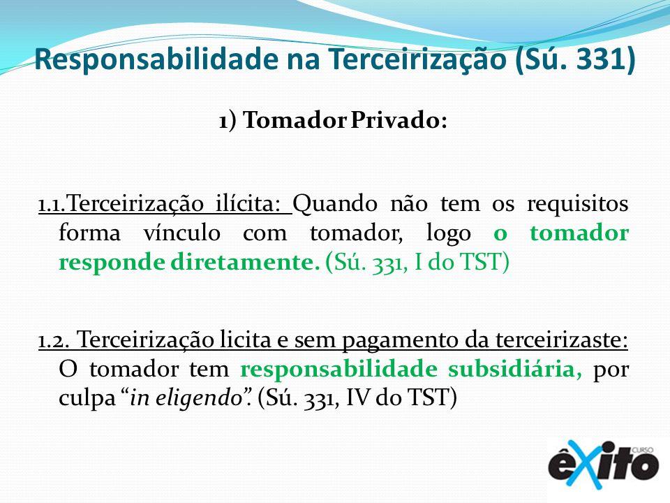 Responsabilidade na Terceirização (Sú. 331)