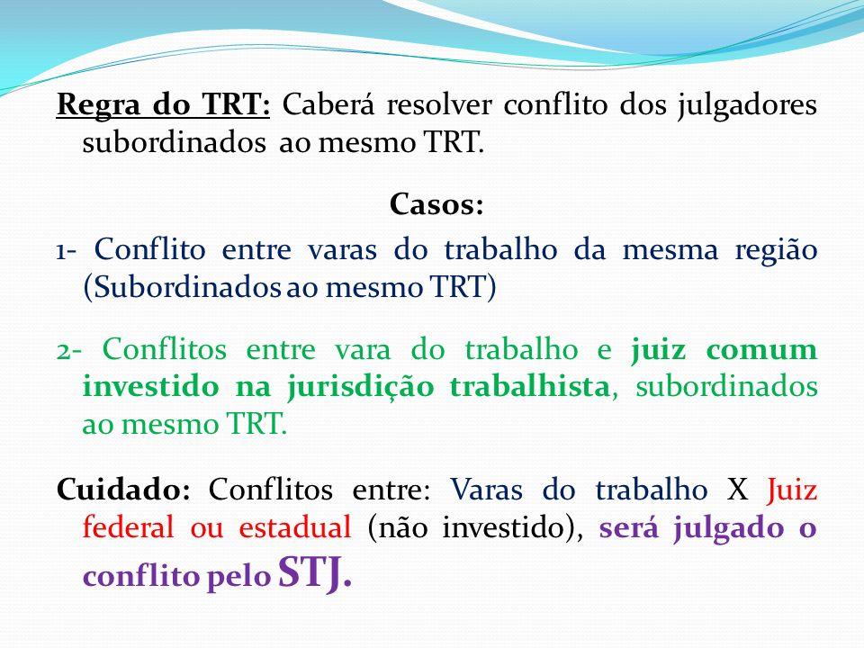 Regra do TRT: Caberá resolver conflito dos julgadores subordinados ao mesmo TRT.