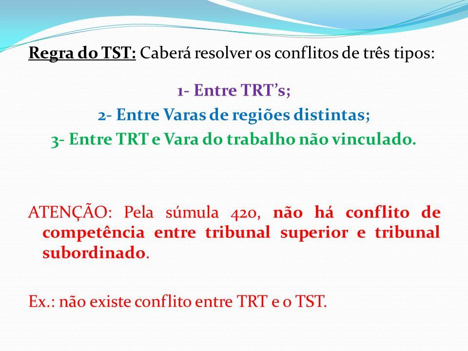 Regra do TST: Caberá resolver os conflitos de três tipos: