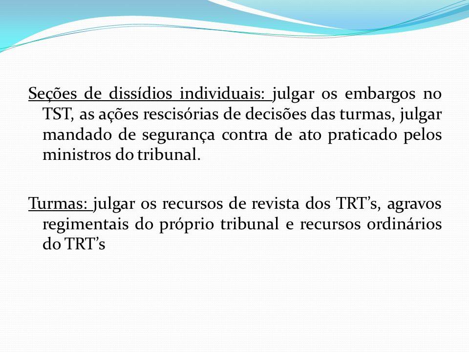 Seções de dissídios individuais: julgar os embargos no TST, as ações rescisórias de decisões das turmas, julgar mandado de segurança contra de ato praticado pelos ministros do tribunal.