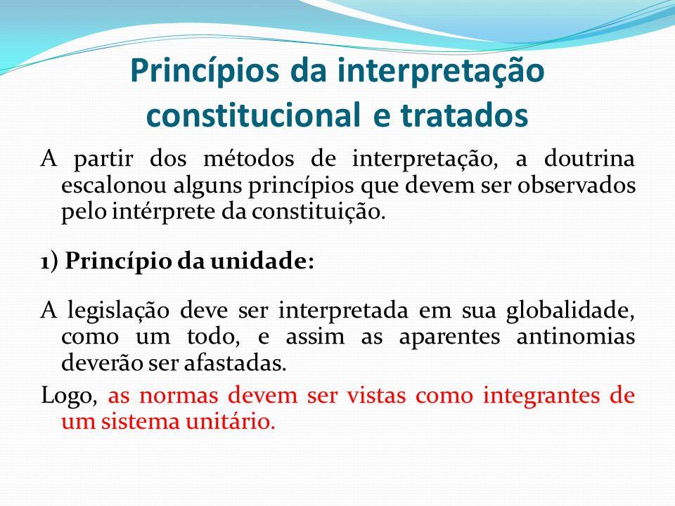 Princípios da interpretação constitucional e tratados