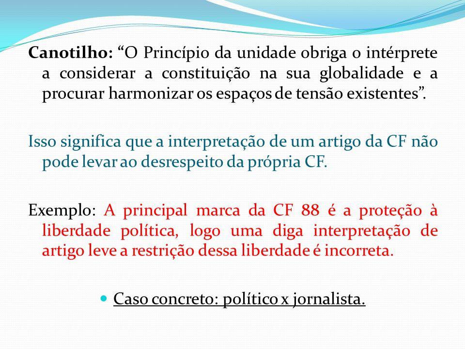 Caso concreto: político x jornalista.