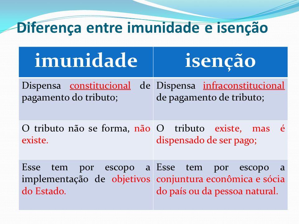 Diferença entre imunidade e isenção