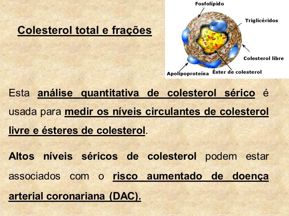 Colesterol total e frações