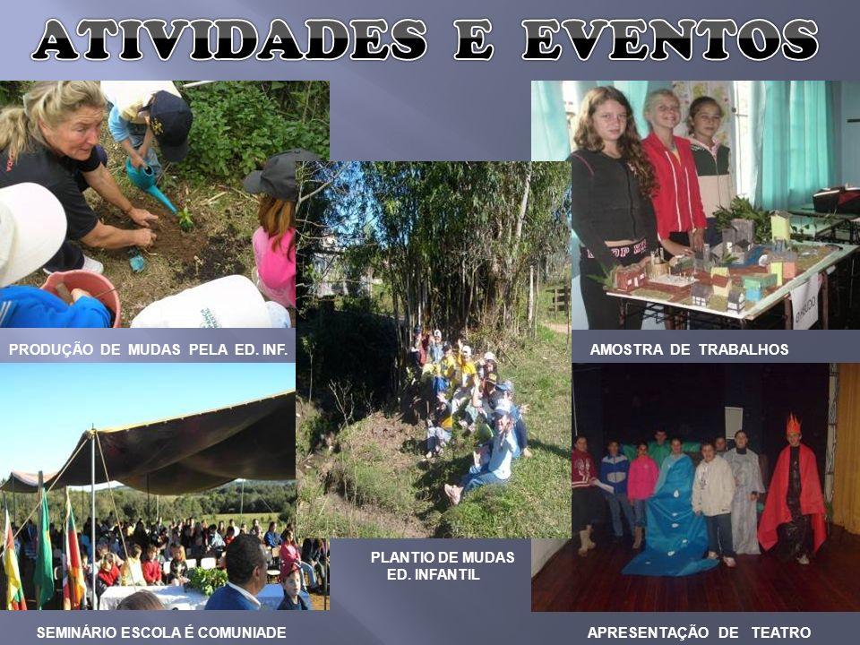 ATIVIDADES E EVENTOS PRODUÇÃO DE MUDAS PELA ED. INF.