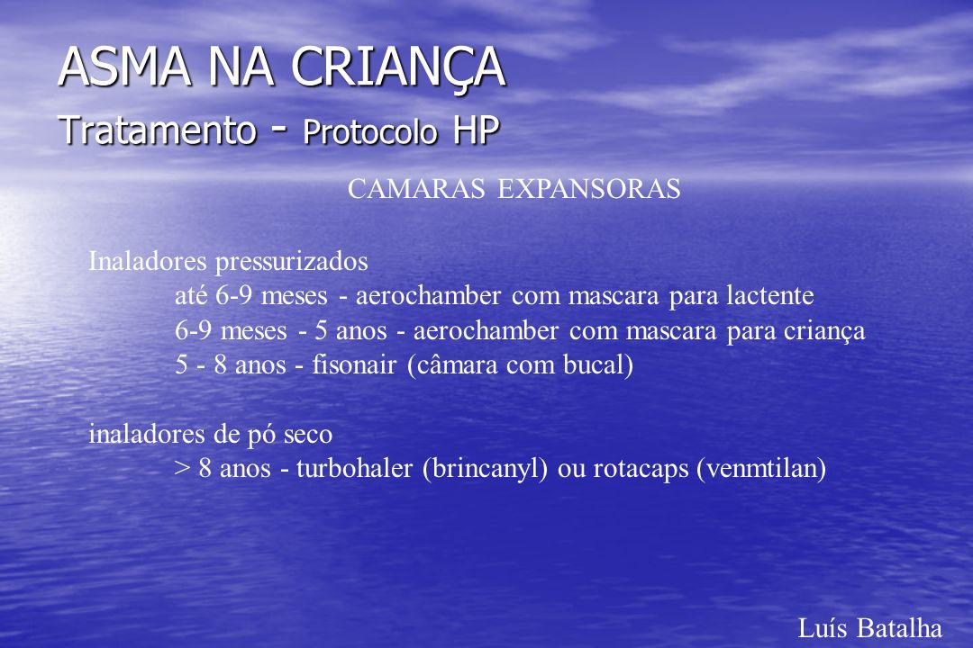 ASMA NA CRIANÇA Tratamento - Protocolo HP