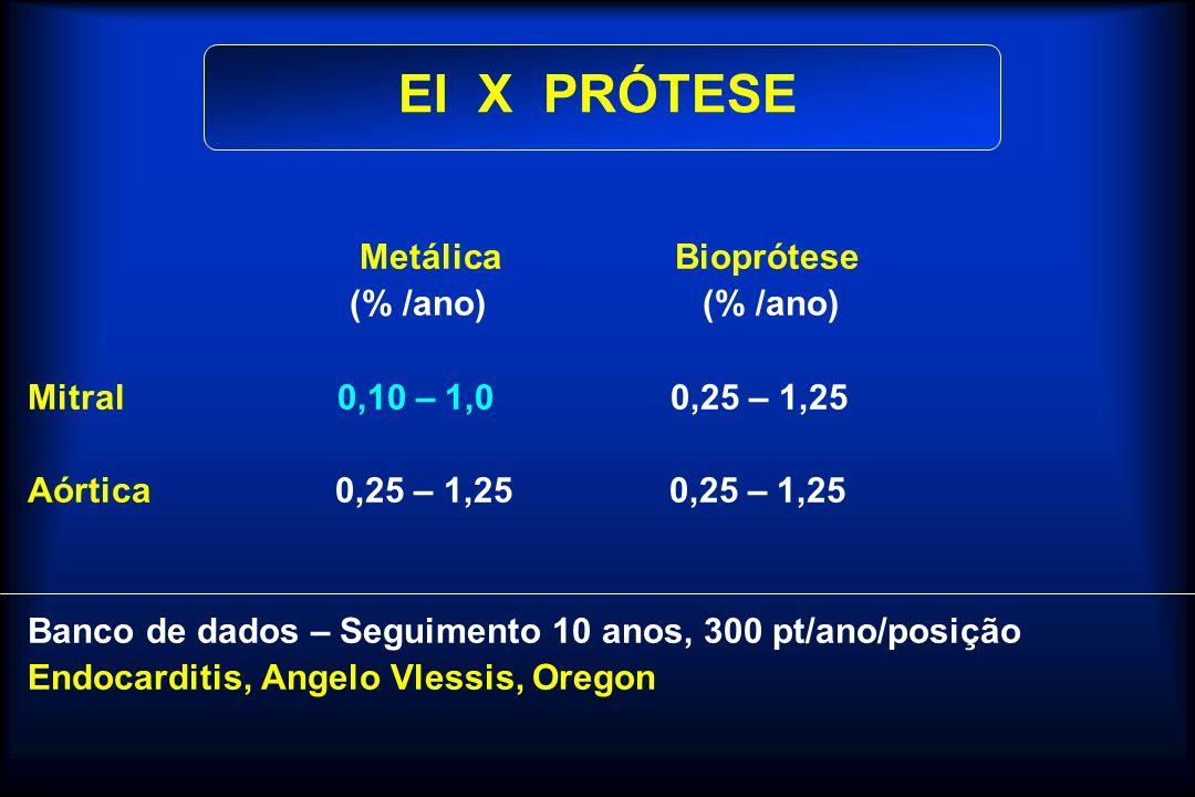EI X PRÓTESE Metálica Bioprótese (% /ano) (% /ano)