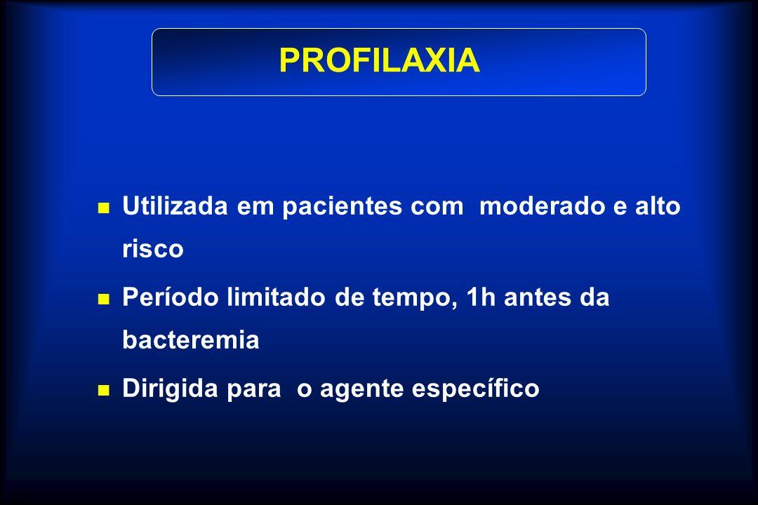 PROFILAXIA Utilizada em pacientes com moderado e alto risco