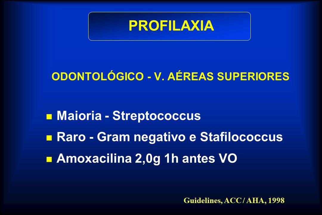 PROFILAXIA Maioria - Streptococcus