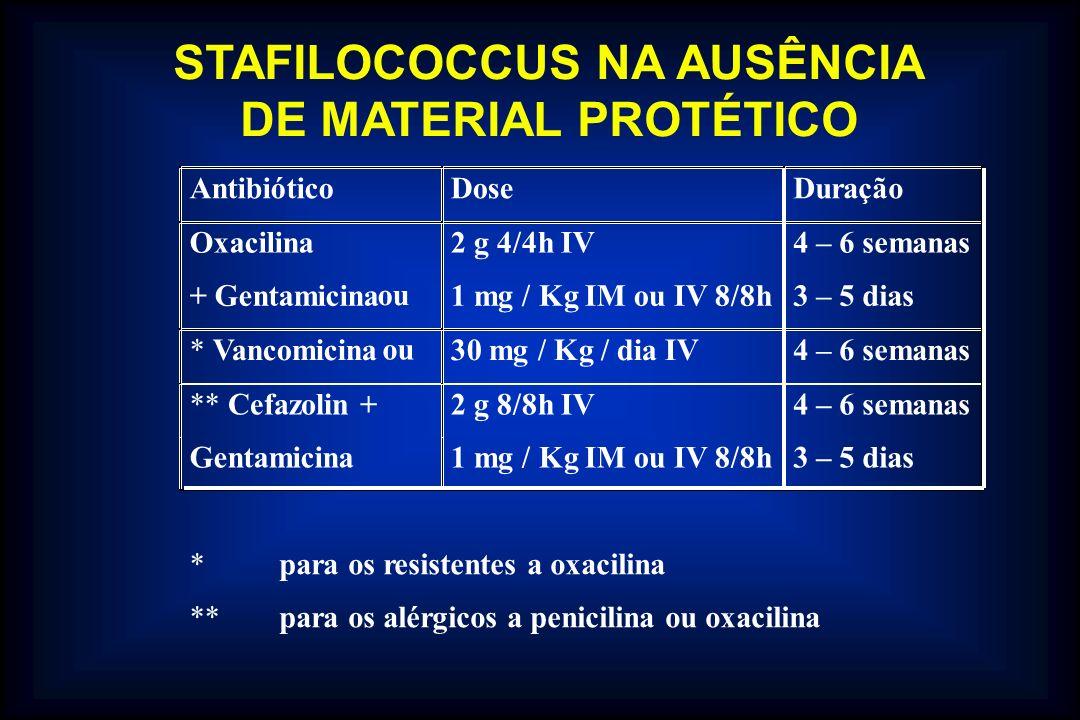 STAFILOCOCCUS NA AUSÊNCIA DE MATERIAL PROTÉTICO