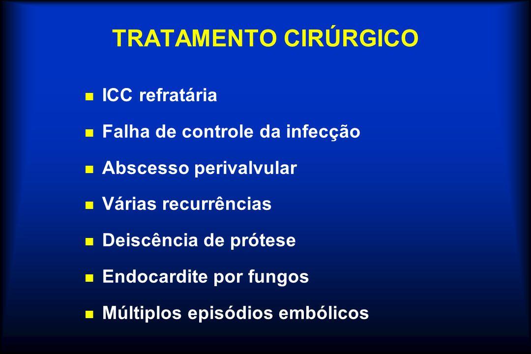 TRATAMENTO CIRÚRGICO ICC refratária Falha de controle da infecção