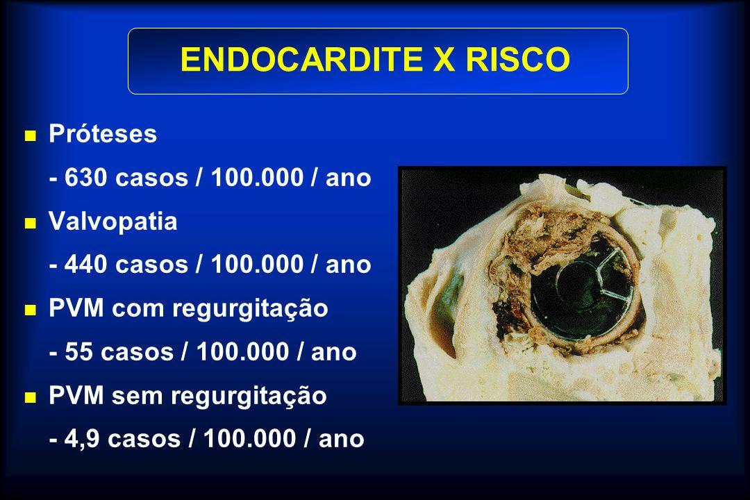 ENDOCARDITE X RISCO Próteses - 630 casos / 100.000 / ano Valvopatia