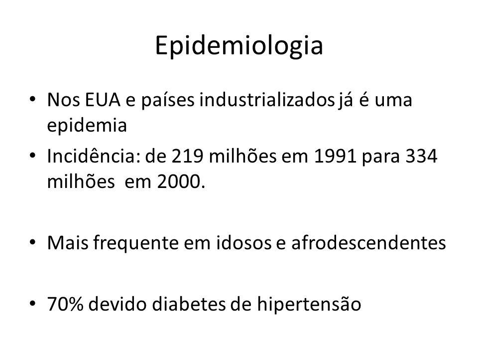 Epidemiologia Nos EUA e países industrializados já é uma epidemia