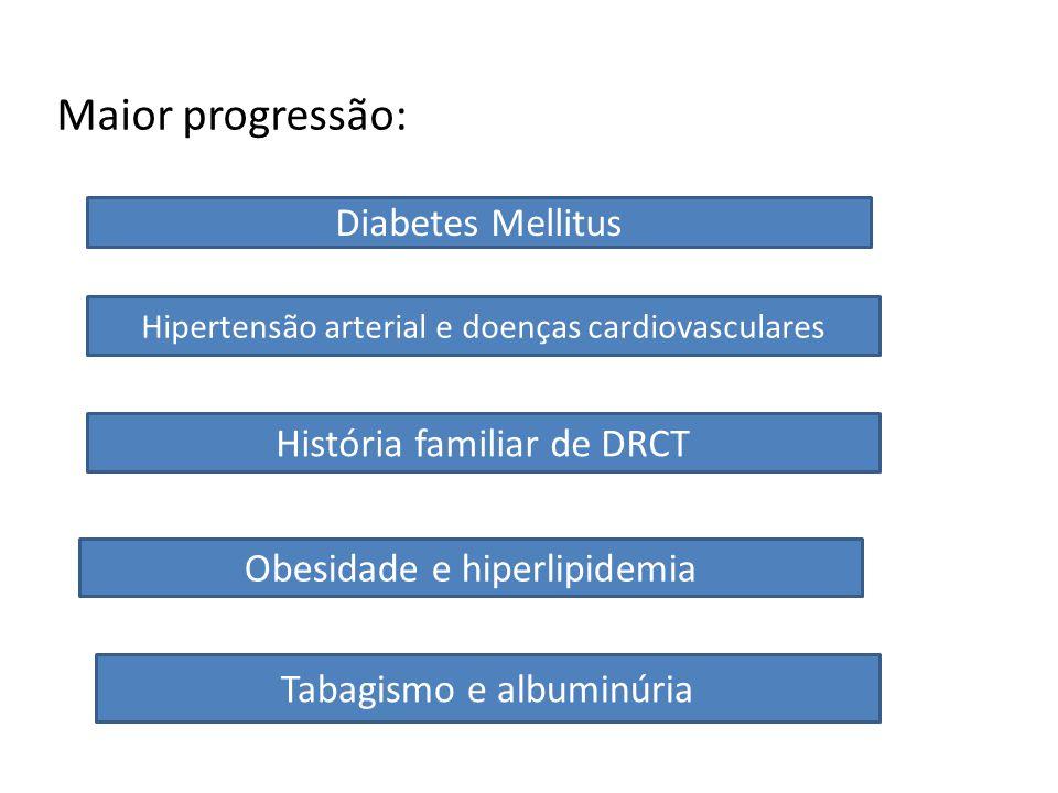 Maior progressão: Diabetes Mellitus História familiar de DRCT