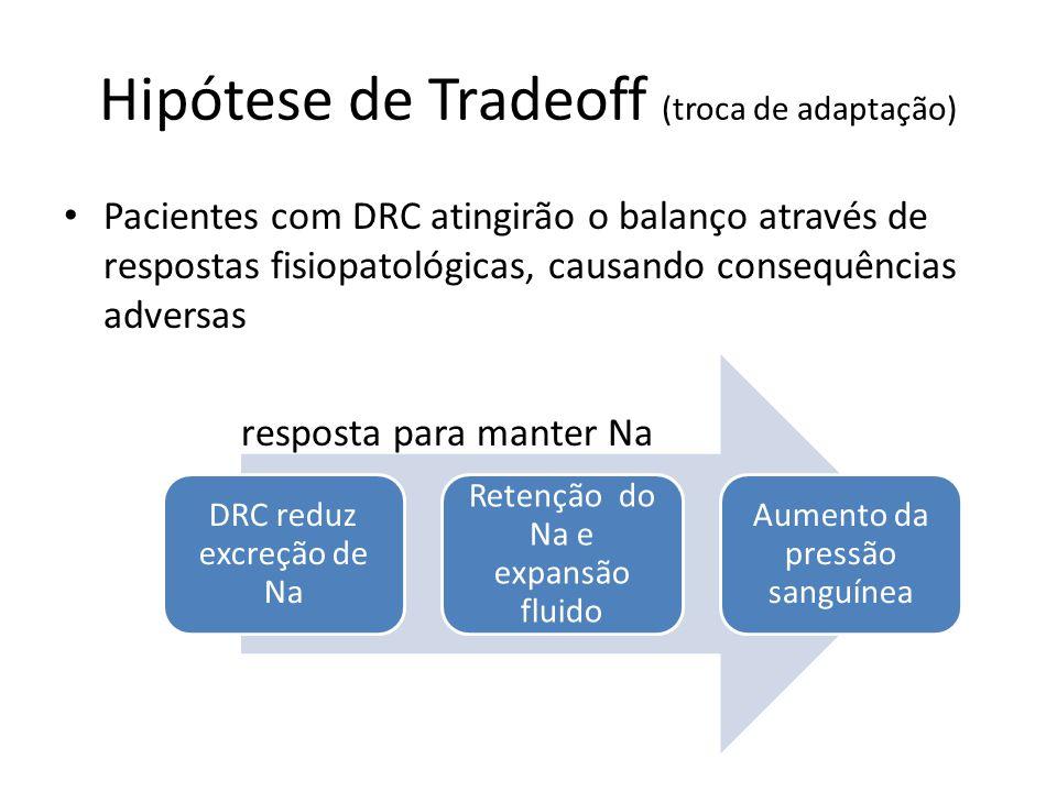 Hipótese de Tradeoff (troca de adaptação)