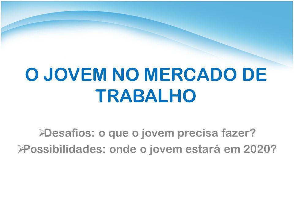 O JOVEM NO MERCADO DE TRABALHO