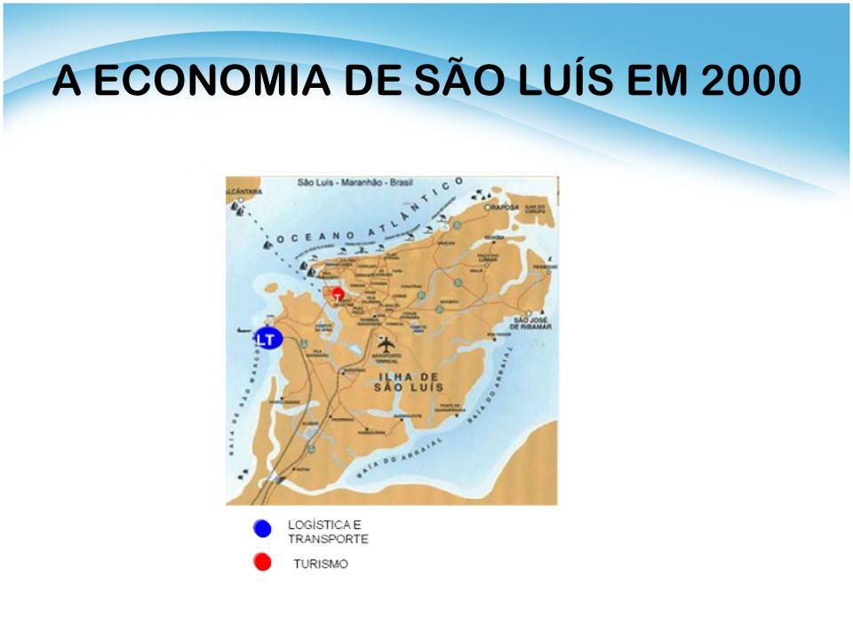 A ECONOMIA DE SÃO LUÍS EM 2000