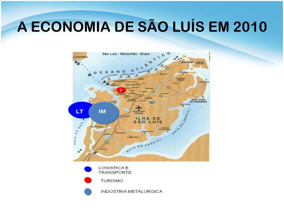 A ECONOMIA DE SÃO LUÍS EM 2010