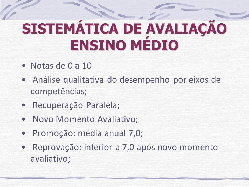 SISTEMÁTICA DE AVALIAÇÃO ENSINO MÉDIO