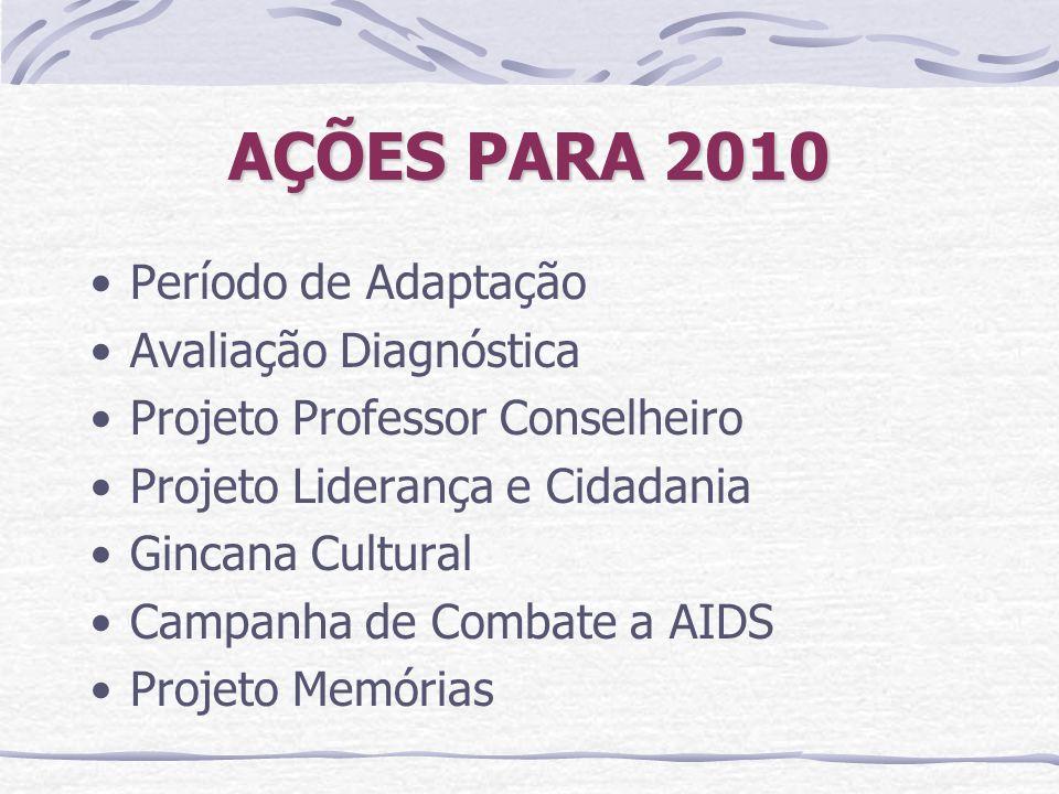 AÇÕES PARA 2010 Período de Adaptação Avaliação Diagnóstica