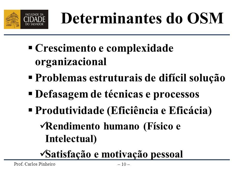 Determinantes do OSM Crescimento e complexidade organizacional