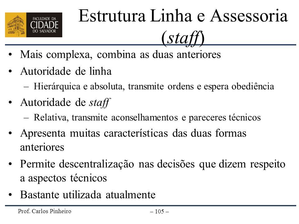 Estrutura Linha e Assessoria (staff)