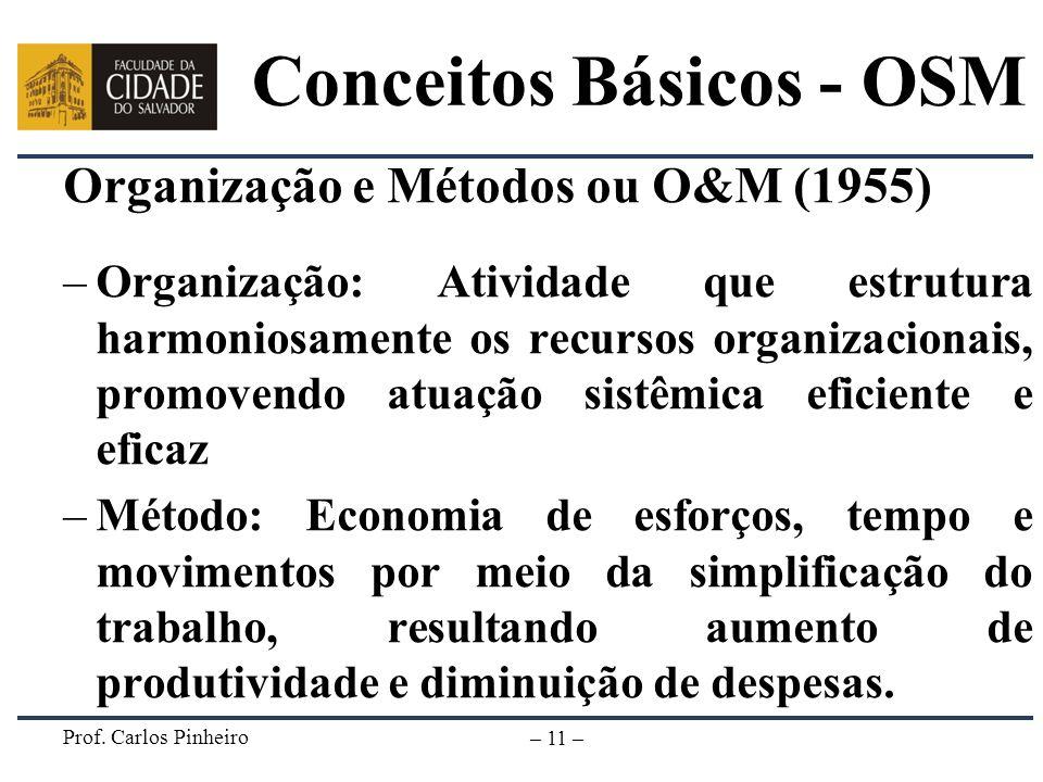 Conceitos Básicos - OSM