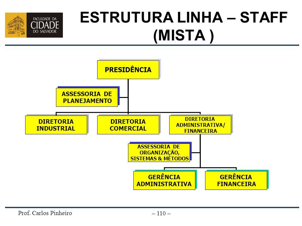 ESTRUTURA LINHA – STAFF (MISTA )