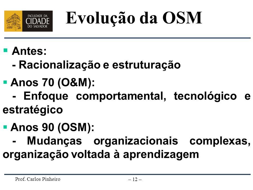 Evolução da OSM Antes: - Racionalização e estruturação Anos 70 (O&M):