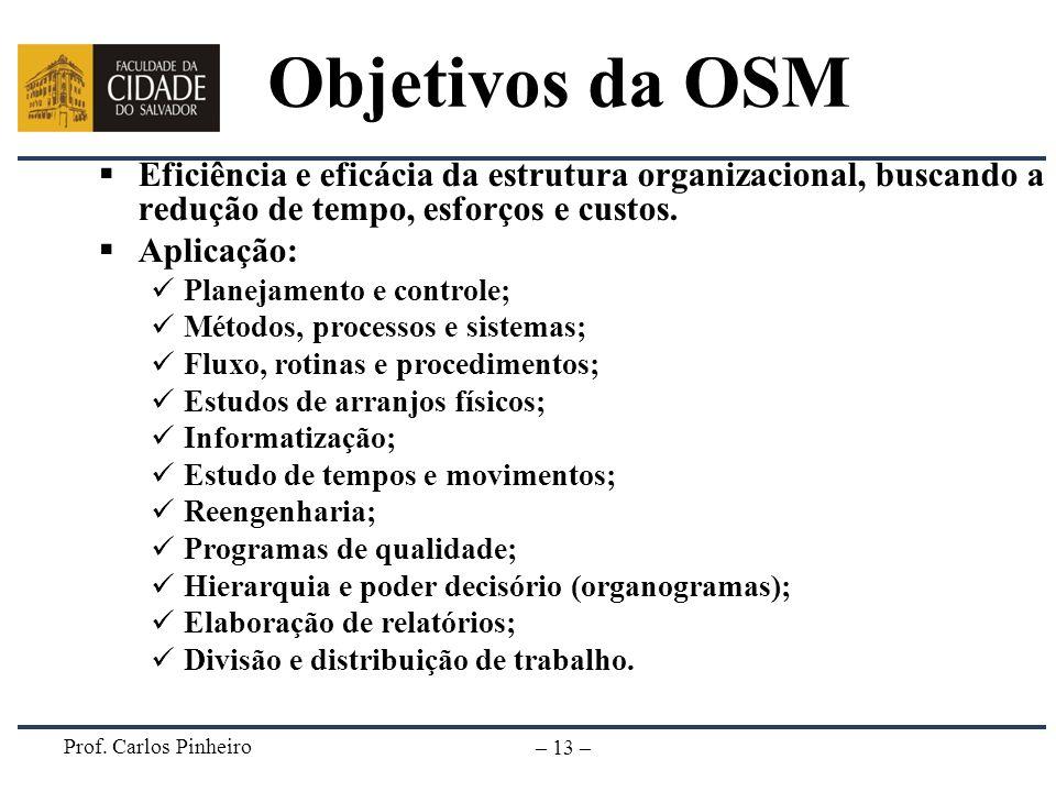 Objetivos da OSM Eficiência e eficácia da estrutura organizacional, buscando a redução de tempo, esforços e custos.