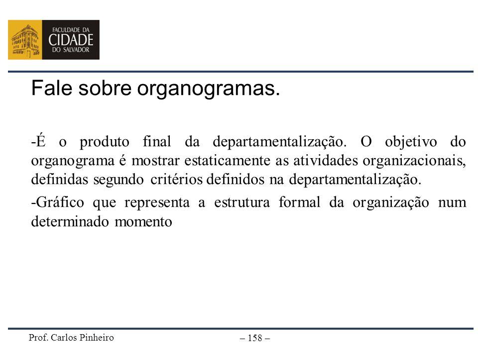 Fale sobre organogramas.