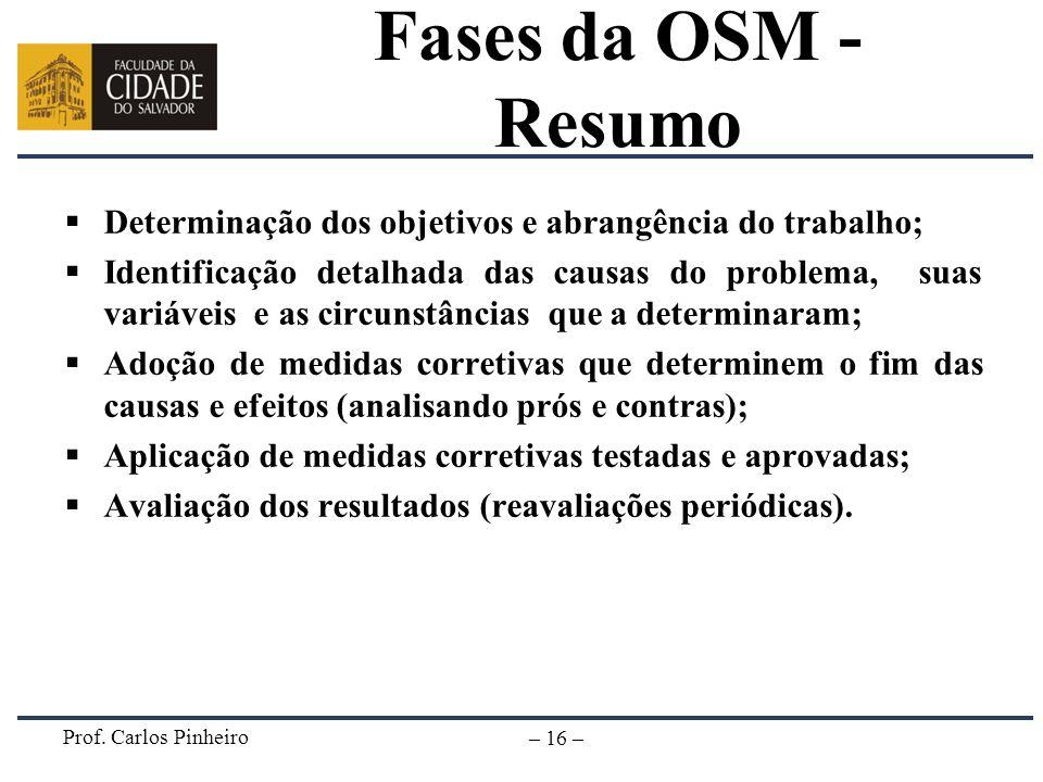 Fases da OSM - Resumo Determinação dos objetivos e abrangência do trabalho;