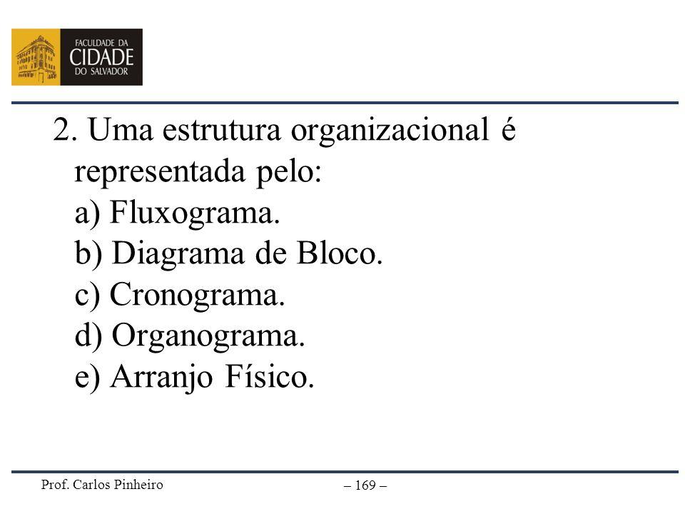 2. Uma estrutura organizacional é representada pelo: a) Fluxograma